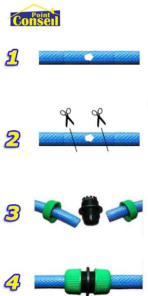 Réparation de tuyau