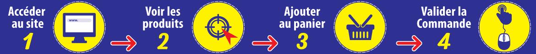 La quincaillerie en ligne en Tunisie vente des articles de bricolage, décoration, jardinage, maison, meubles, etC.