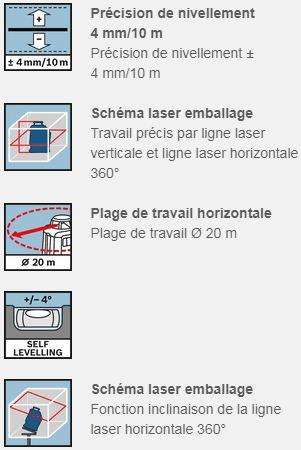Laser rotatif GLL2-20